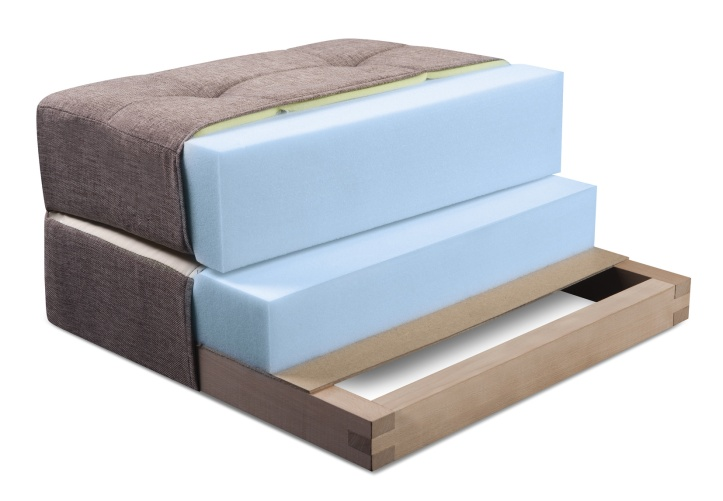 Cross section of sofa, armchair, mattress and upholstery - Open